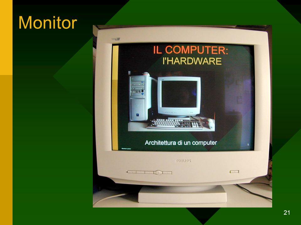 21 Monitor