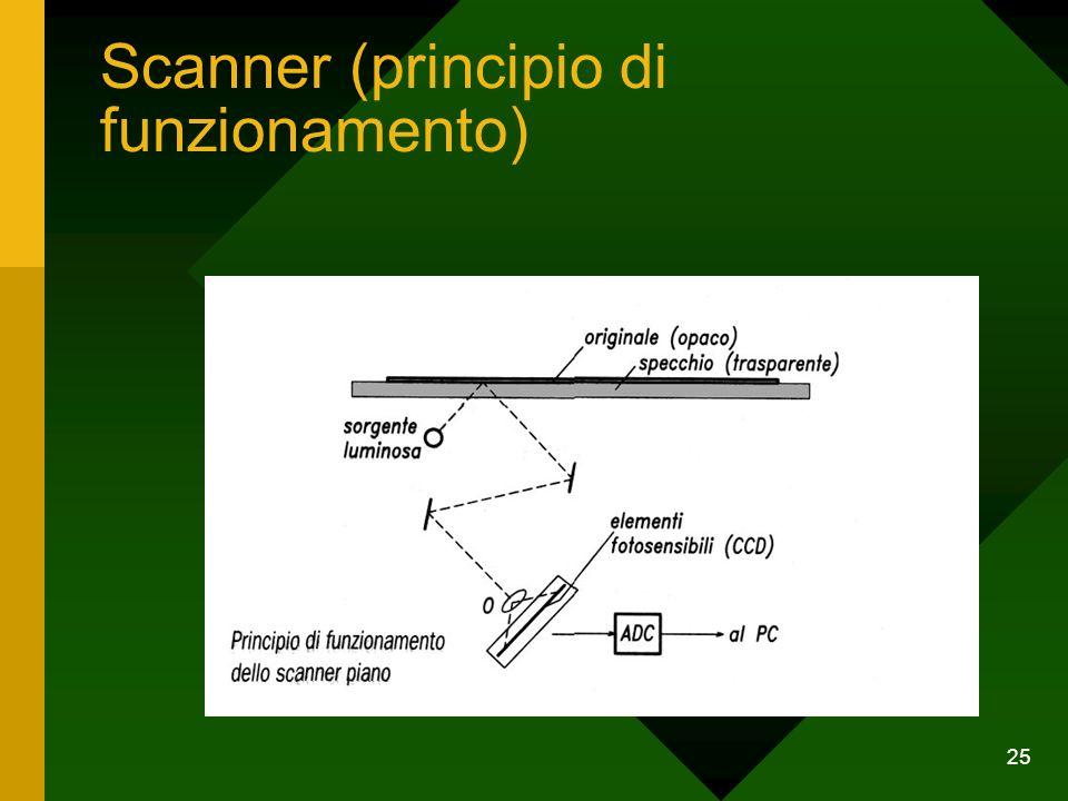 25 Scanner (principio di funzionamento)