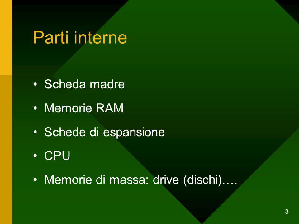 3 Parti interne Scheda madre Memorie RAM Schede di espansione CPU Memorie di massa: drive (dischi)….