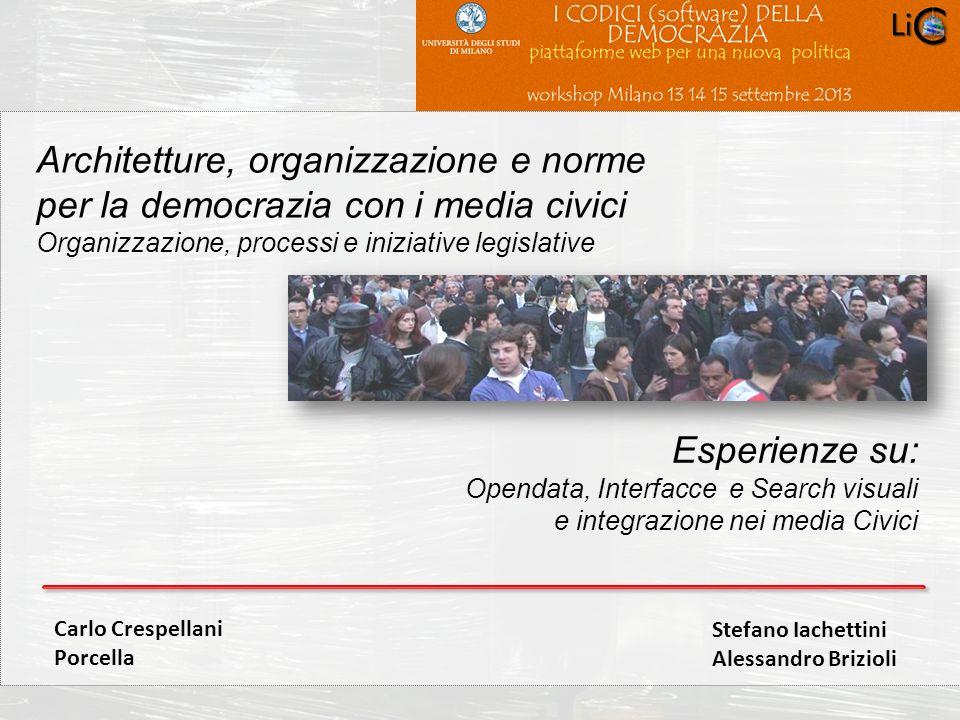 Carlo Crespellani Porcella Progetto POR 2000-2006 : Progettazione ambientale Stefano Iachettini Alessandro Brizioli Esperienze su: Opendata, Interfacc