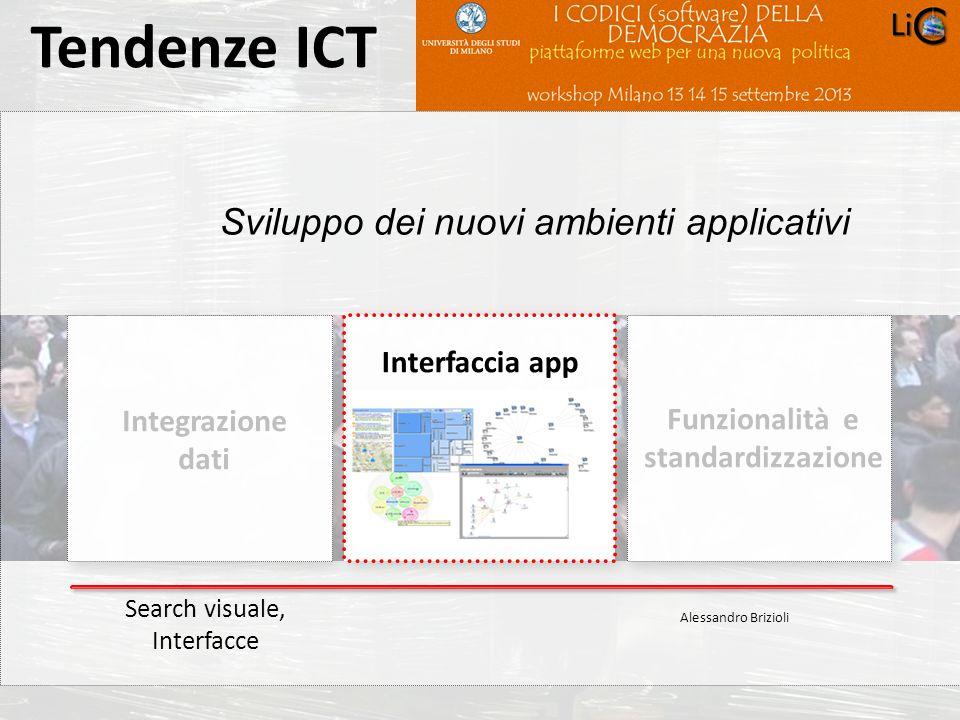 Carlo Crespellani Porcella Progetto POR 2000-2006 : Progettazione ambientale Tendenze ICT Search visuale, Interfacce Sviluppo dei nuovi ambienti appli