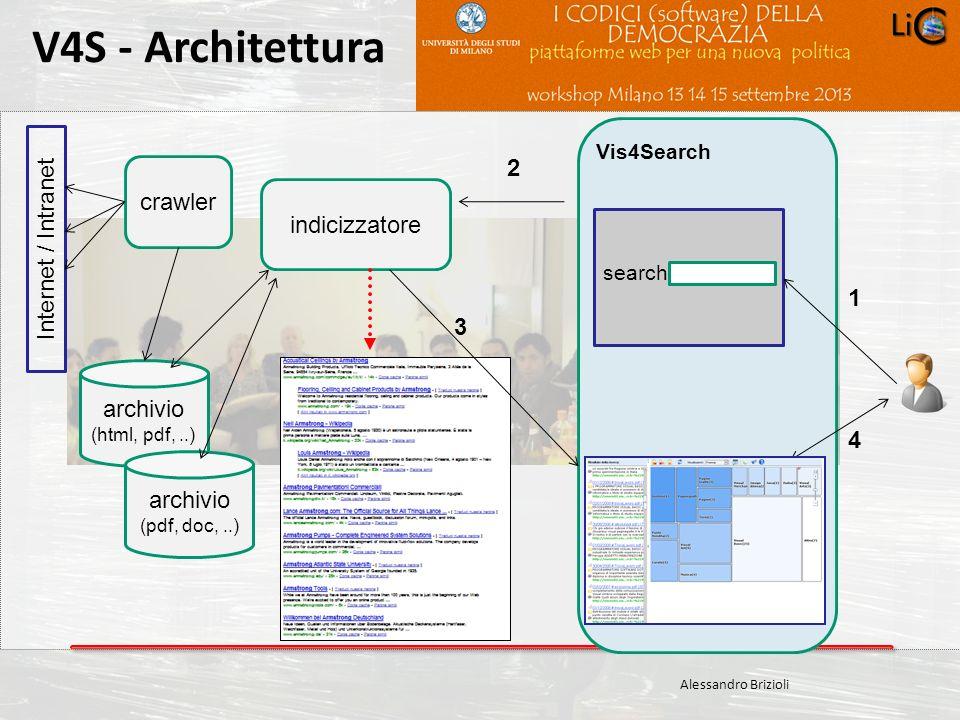 Carlo Crespellani Porcella Progetto POR 2000-2006 : Progettazione ambientale V4S - Architettura Alessandro Brizioli 1 4 Vis4Search indicizzatore archi