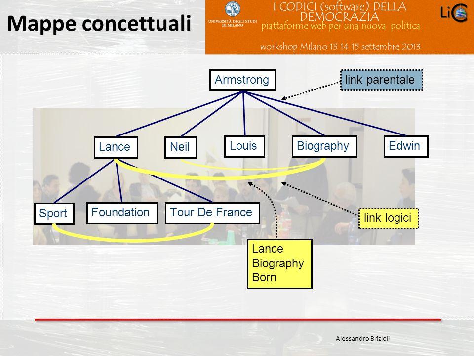 Carlo Crespellani Porcella Progetto POR 2000-2006 : Progettazione ambientale Mappe concettuali Alessandro Brizioli Sport FoundationTour De France Arms