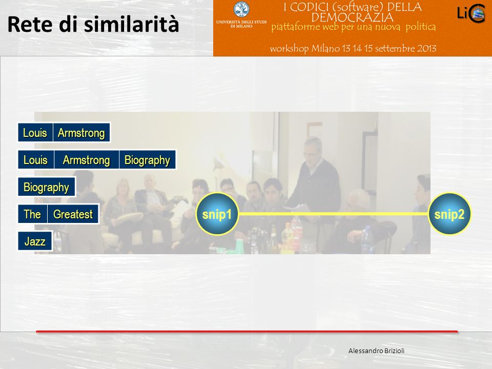 Carlo Crespellani Porcella Progetto POR 2000-2006 : Progettazione ambientale Rete di similarità Alessandro Brizioli snip1LouisArmstrong LouisArmstrong