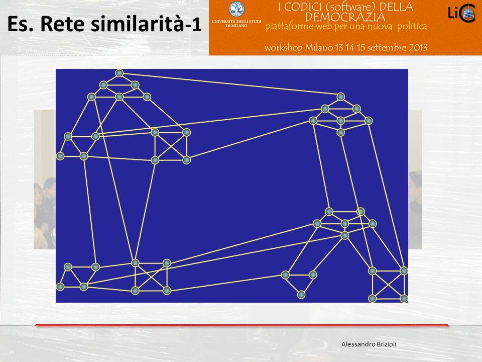 Carlo Crespellani Porcella Progetto POR 2000-2006 : Progettazione ambientale Es. Rete similarità -1 Alessandro Brizioli