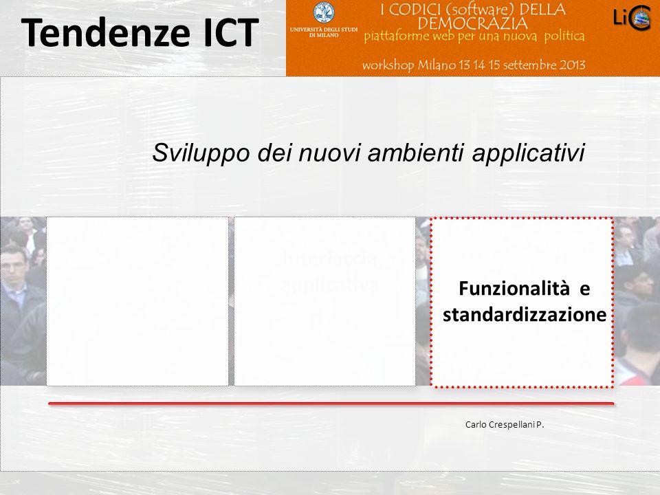 Carlo Crespellani Porcella Progetto POR 2000-2006 : Progettazione ambientale Tendenze ICT Sviluppo dei nuovi ambienti applicativi Interfaccia applicat