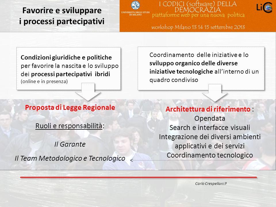 Carlo Crespellani Porcella Progetto POR 2000-2006 : Progettazione ambientale Favorire e sviluppare i processi partecipativi Carlo Crespellani P Condiz