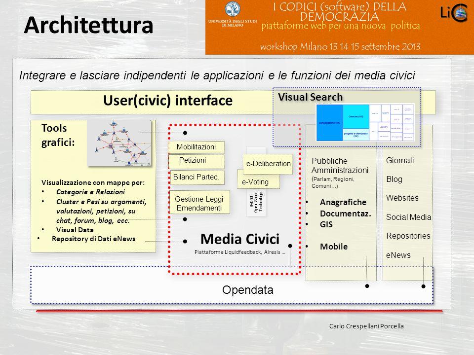 Progetto POR 2000-2006 : Progettazione ambientale Integrare e lasciare indipendenti le applicazioni e le funzioni dei media civici Media Civici Piatta