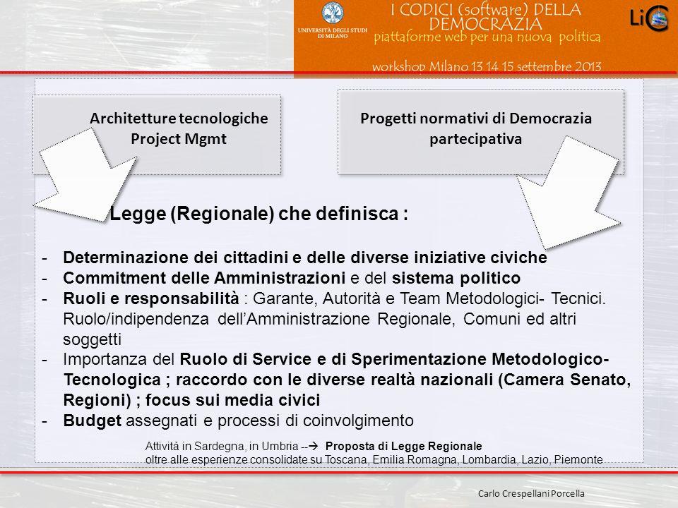 Carlo Crespellani Porcella Progetto POR 2000-2006 : Progettazione ambientale Architetture tecnologiche Project Mgmt Progetti normativi di Democrazia p