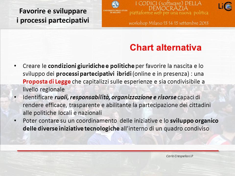Carlo Crespellani Porcella Progetto POR 2000-2006 : Progettazione ambientale Creare le condizioni giuridiche e politiche per favorire la nascita e lo