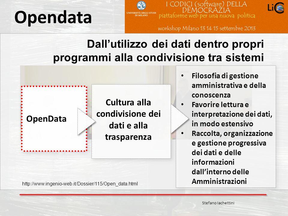 Carlo Crespellani Porcella Progetto POR 2000-2006 : Progettazione ambientale Opendata Dallutilizzo dei dati dentro propri programmi alla condivisione