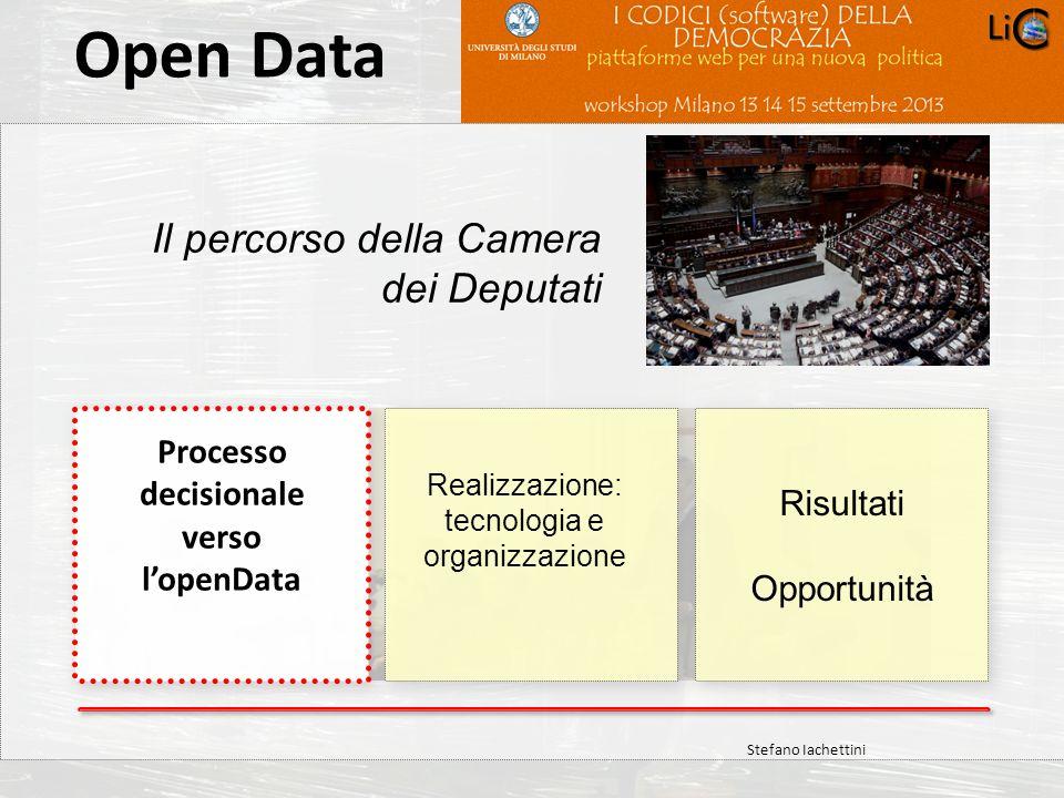 Carlo Crespellani Porcella Progetto POR 2000-2006 : Progettazione ambientale Open Data Il percorso della Camera dei Deputati Processo decisionale vers