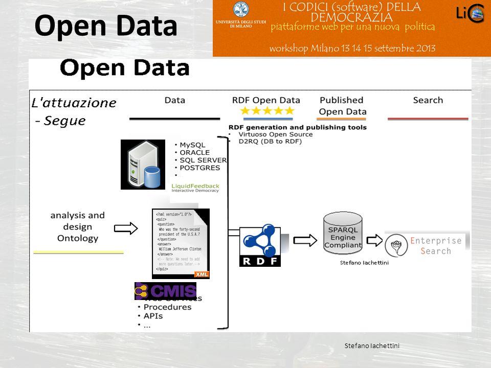 Carlo Crespellani Porcella Progetto POR 2000-2006 : Progettazione ambientale Open Data Stefano Iachettini