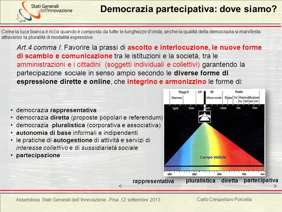 Carlo Crespellani Porcella Progetto POR 2000-2006 : Progettazione ambientale Democrazia partecipativa: dove siamo? Art.4 comma l: Favorire la prassi d