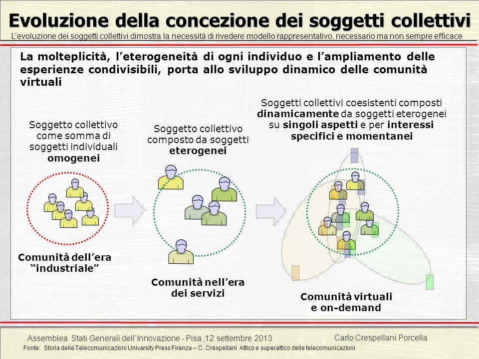 Carlo Crespellani Porcella Progetto POR 2000-2006 : Progettazione ambientale Evoluzione della concezione dei soggetti collettivi La molteplicità, lete