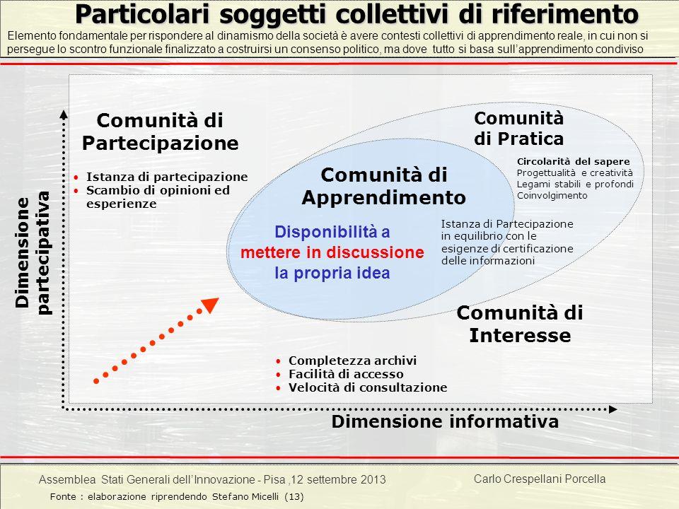 Carlo Crespellani Porcella Progetto POR 2000-2006 : Progettazione ambientale Particolari soggetti collettivi di riferimento Dimensione partecipativa C