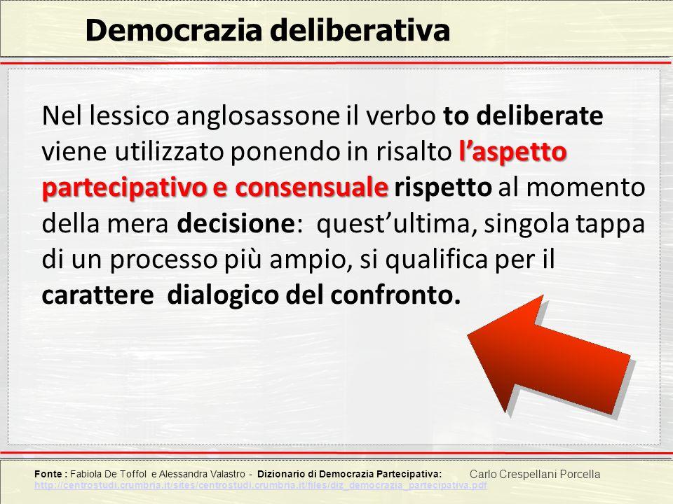 Carlo Crespellani Porcella Progetto POR 2000-2006 : Progettazione ambientale Democrazia deliberativa laspetto partecipativo e consensuale Nel lessico