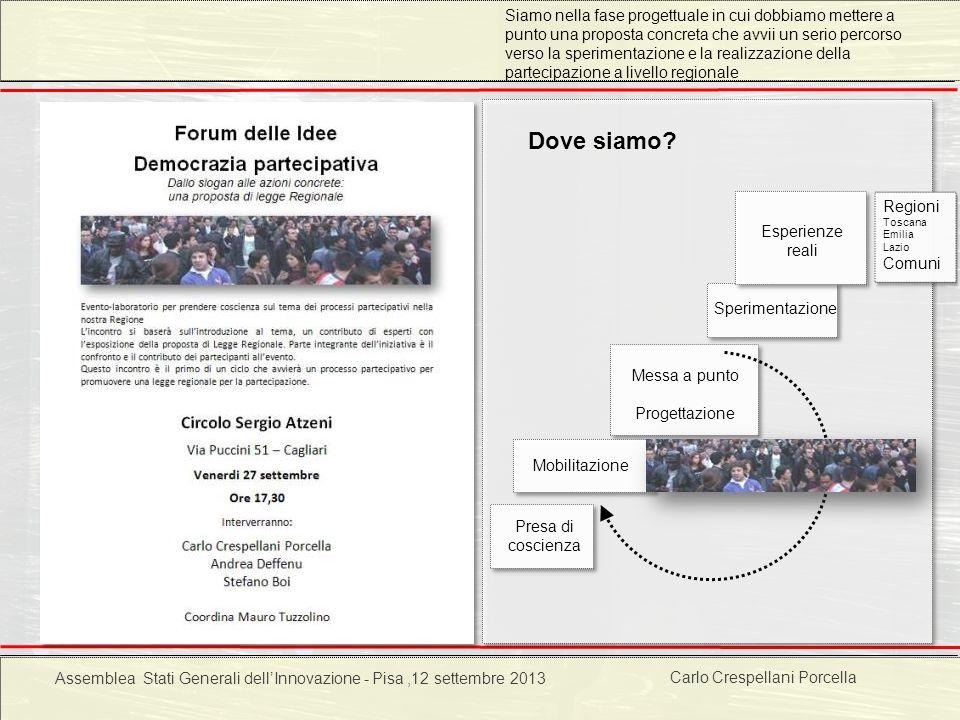 Progetto POR 2000-2006 : Progettazione ambientale Messa a punto Progettazione Mobilitazione Sperimentazione Presa di coscienza Esperienze reali Dove s