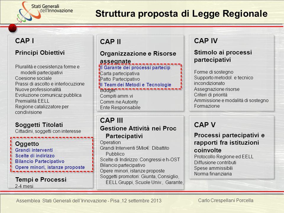 Carlo Crespellani Porcella Progetto POR 2000-2006 : Progettazione ambientale Struttura proposta di Legge Regionale CAP I Principi Obiettivi Pluralità
