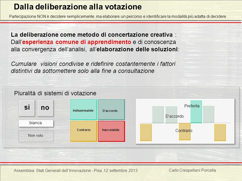 Carlo Crespellani Porcella Progetto POR 2000-2006 : Progettazione ambientale Dalla deliberazione alla votazione si Indispensabile Contrario Daccordo I
