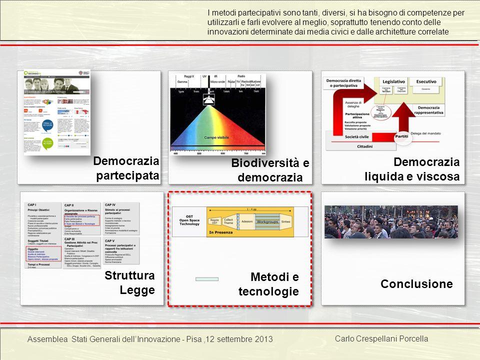 Carlo Crespellani Porcella Progetto POR 2000-2006 : Progettazione ambientale Democrazia partecipata Metodi e tecnologie Struttura Legge Biodiversità e