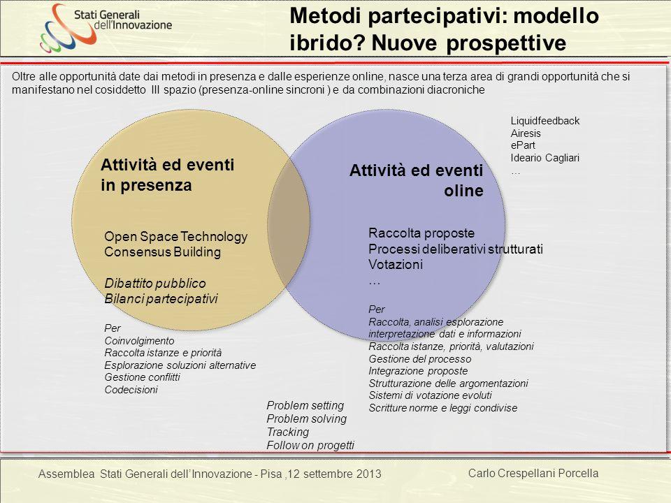 Carlo Crespellani Porcella Progetto POR 2000-2006 : Progettazione ambientale Metodi partecipativi: modello ibrido? Nuove prospettive Attività ed event