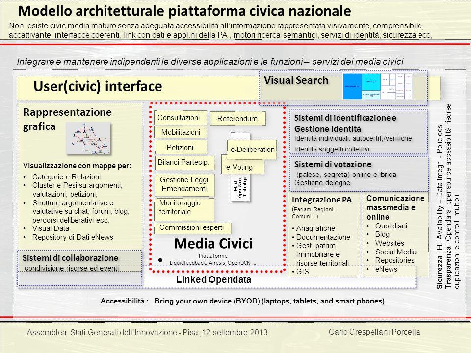 Carlo Crespellani Porcella Progetto POR 2000-2006 : Progettazione ambientale Integrare e mantenere indipendenti le diverse applicazioni e le funzioni