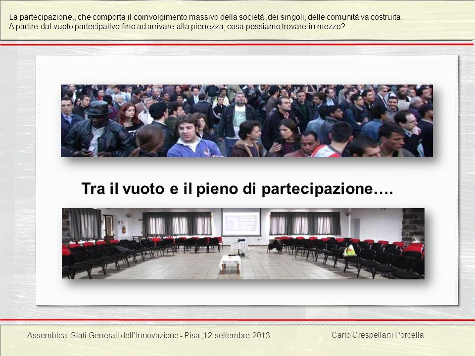 Carlo Crespellani Porcella Progetto POR 2000-2006 : Progettazione ambientale Tra il vuoto e il pieno di partecipazione…. Carlo Crespellani Porcella La