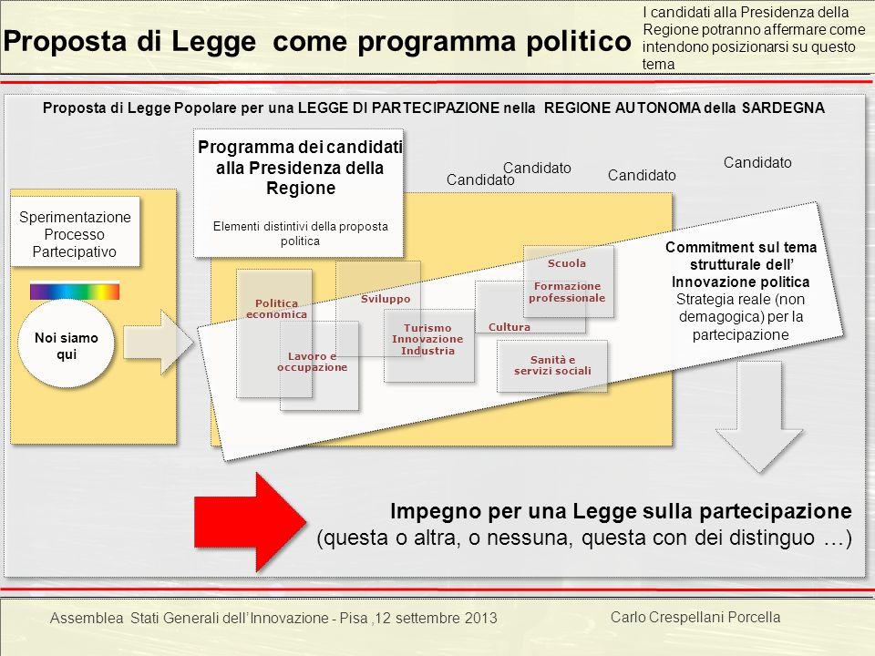 Carlo Crespellani Porcella Progetto POR 2000-2006 : Progettazione ambientale Proposta di Legge come programma politico Proposta di Legge Popolare per