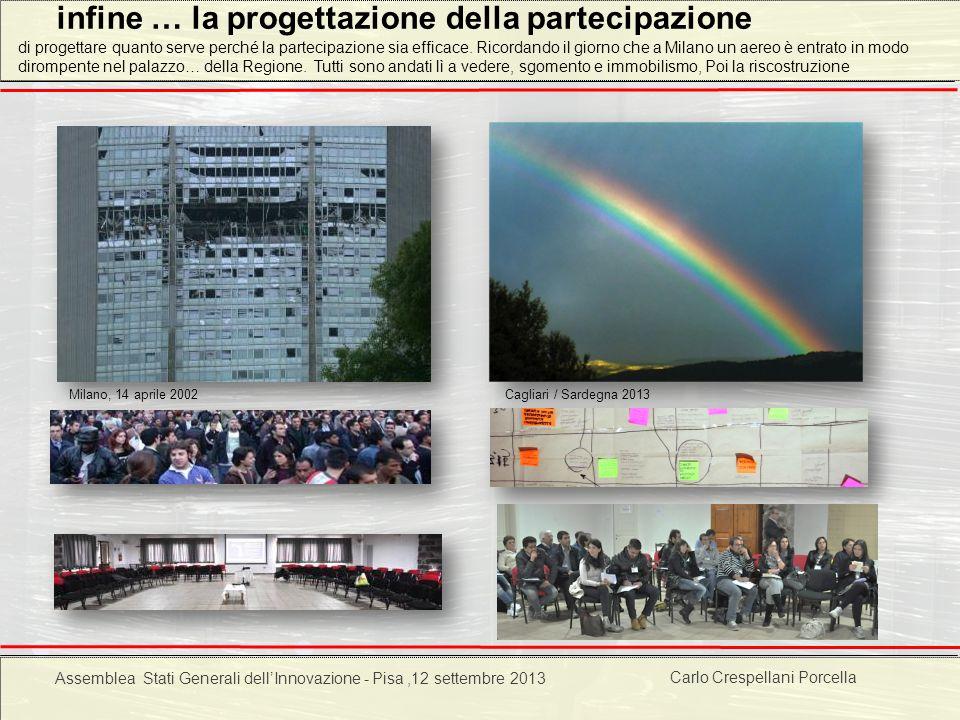 Carlo Crespellani Porcella Progetto POR 2000-2006 : Progettazione ambientale Milano, 14 aprile 2002Cagliari / Sardegna 2013 infine … la progettazione