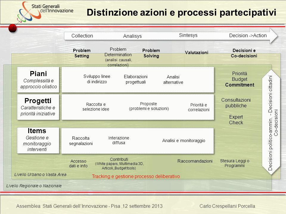 Carlo Crespellani Porcella Progetto POR 2000-2006 : Progettazione ambientale Carlo Crespellani Porcella Assemblea Stati Generali dellInnovazione - Pis