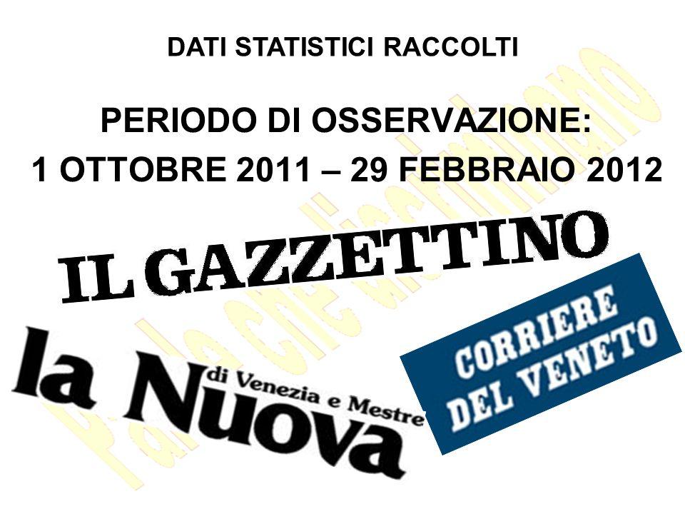 PERIODO DI OSSERVAZIONE: 1 OTTOBRE 2011 – 29 FEBBRAIO 2012 DATI STATISTICI RACCOLTI