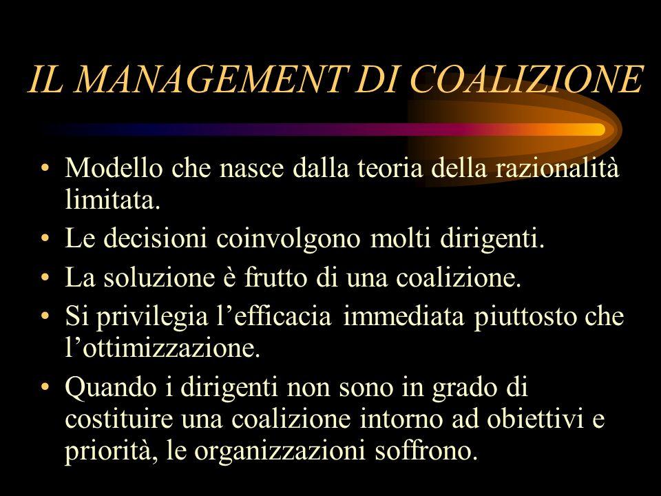 IL MANAGEMENT DI COALIZIONE Modello che nasce dalla teoria della razionalità limitata. Le decisioni coinvolgono molti dirigenti. La soluzione è frutto