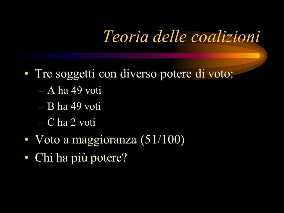 Teoria delle coalizioni Tre soggetti con diverso potere di voto: –A ha 49 voti –B ha 49 voti –C ha 2 voti Voto a maggioranza (51/100) Chi ha più poter