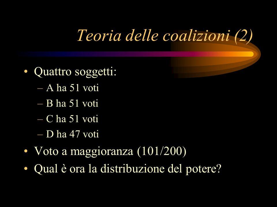 Teoria delle coalizioni (2) Quattro soggetti: –A ha 51 voti –B ha 51 voti –C ha 51 voti –D ha 47 voti Voto a maggioranza (101/200) Qual è ora la distr