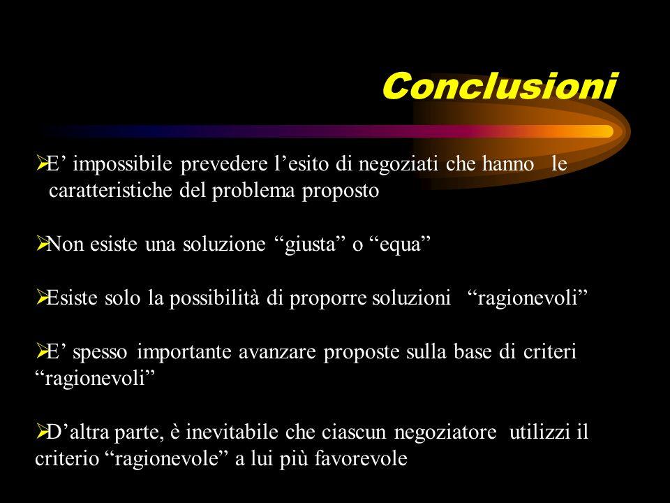 Conclusioni E impossibile prevedere lesito di negoziati che hanno le caratteristiche del problema proposto Non esiste una soluzione giusta o equa Esis