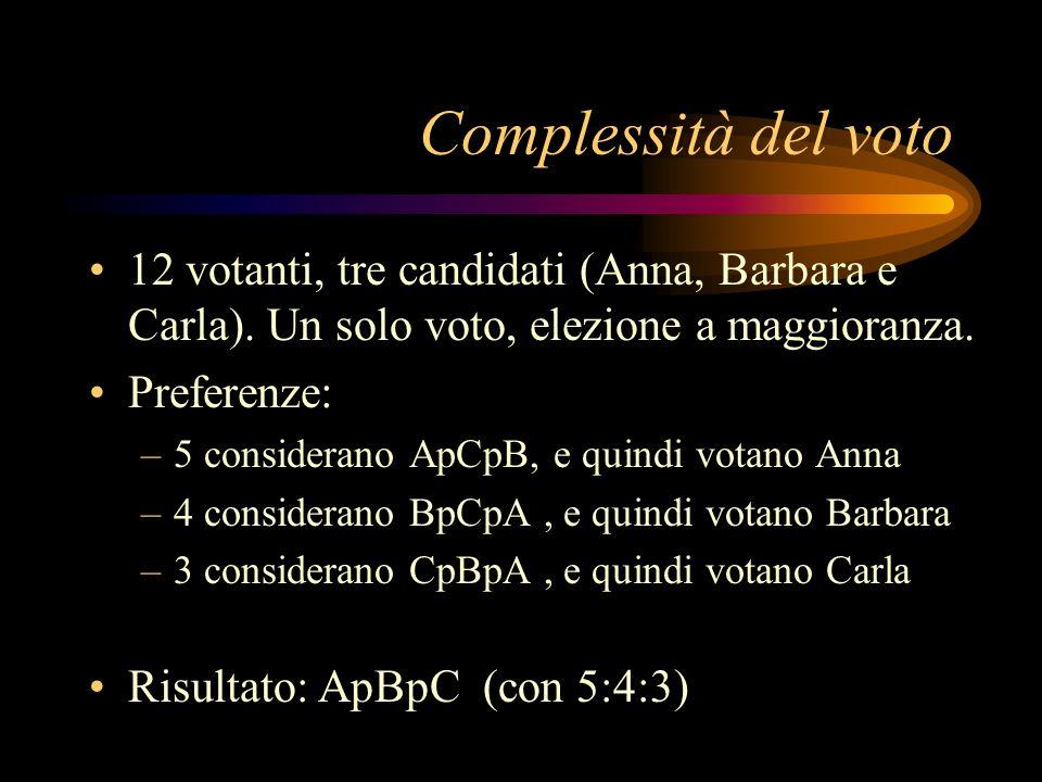 Complessità del voto 12 votanti, tre candidati (Anna, Barbara e Carla). Un solo voto, elezione a maggioranza. Preferenze: –5 considerano ApCpB, e quin