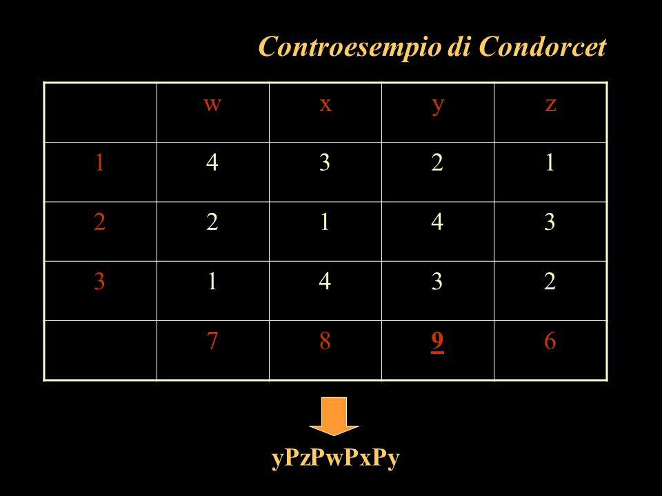 Controesempio di Condorcet wxyz 14321 22143 31432 7896 yPzPwPxPy