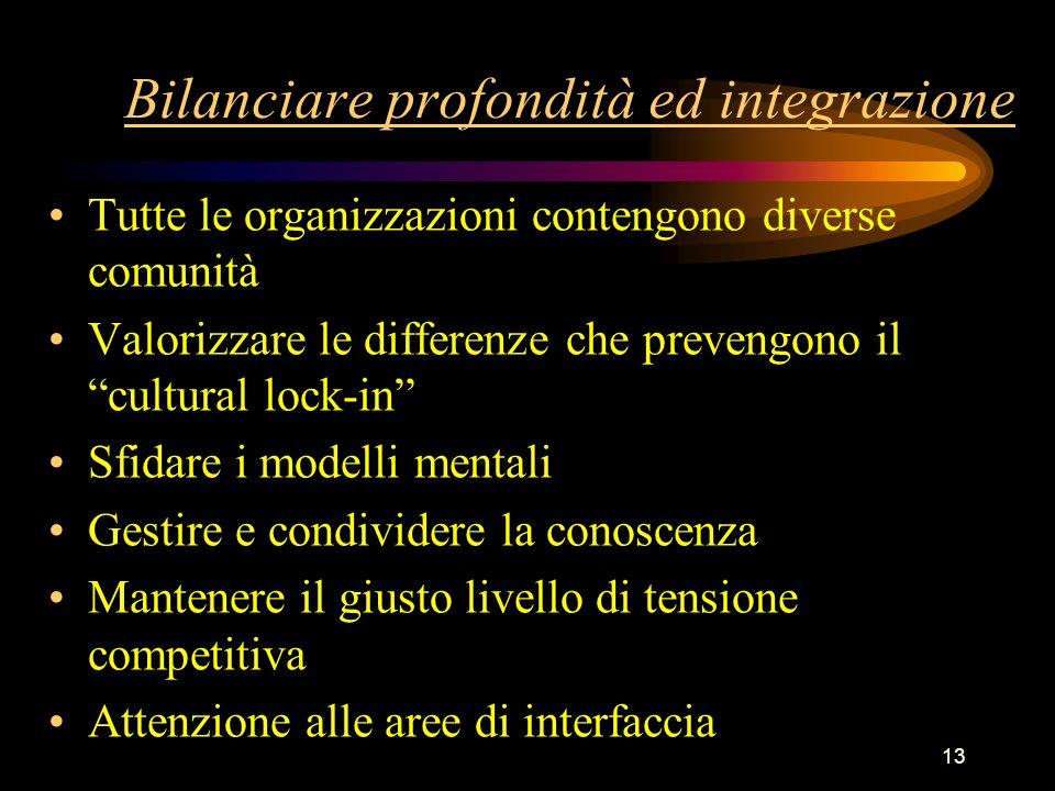 13 Bilanciare profondità ed integrazione Tutte le organizzazioni contengono diverse comunità Valorizzare le differenze che prevengono il cultural lock