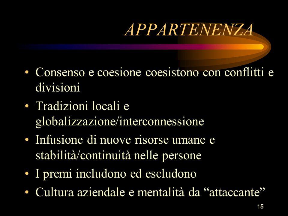 15 APPARTENENZA Consenso e coesione coesistono con conflitti e divisioni Tradizioni locali e globalizzazione/interconnessione Infusione di nuove risor