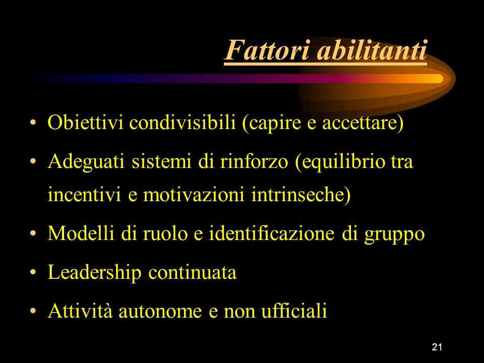 21 Fattori abilitanti Obiettivi condivisibili (capire e accettare) Adeguati sistemi di rinforzo (equilibrio tra incentivi e motivazioni intrinseche) M