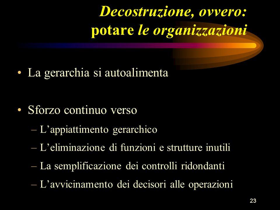 23 Decostruzione, ovvero: potare le organizzazioni La gerarchia si autoalimenta Sforzo continuo verso –Lappiattimento gerarchico –Leliminazione di fun