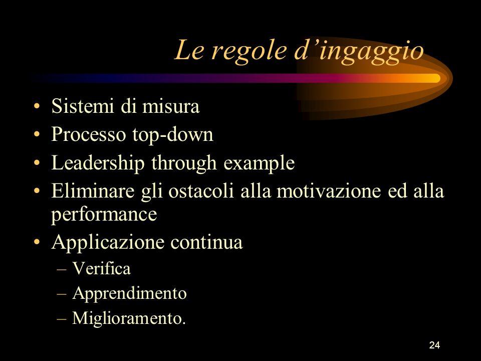 24 Le regole dingaggio Sistemi di misura Processo top-down Leadership through example Eliminare gli ostacoli alla motivazione ed alla performance Appl