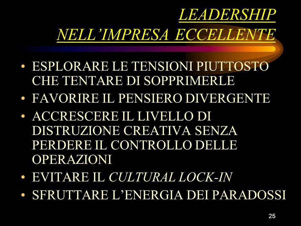 25 LEADERSHIP NELLIMPRESA ECCELLENTE ESPLORARE LE TENSIONI PIUTTOSTO CHE TENTARE DI SOPPRIMERLE FAVORIRE IL PENSIERO DIVERGENTE ACCRESCERE IL LIVELLO