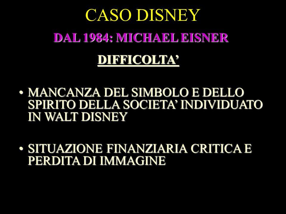 CASO DISNEY DAL 1984: MICHAEL EISNER MANCANZA DEL SIMBOLO E DELLO SPIRITO DELLA SOCIETA INDIVIDUATO IN WALT DISNEYMANCANZA DEL SIMBOLO E DELLO SPIRITO