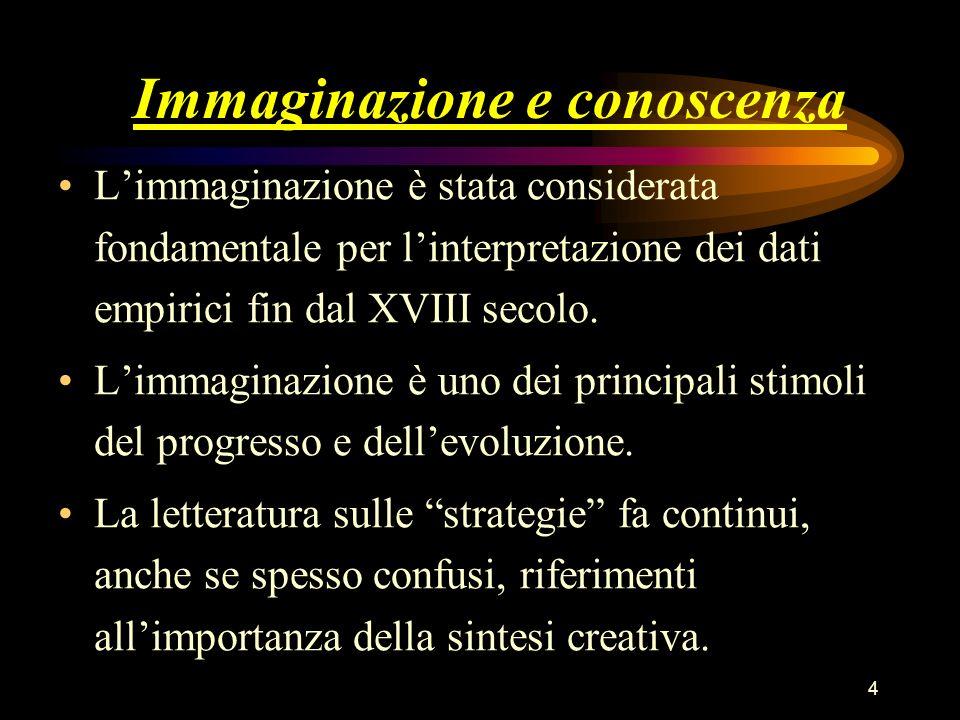 4 Immaginazione e conoscenza Limmaginazione è stata considerata fondamentale per linterpretazione dei dati empirici fin dal XVIII secolo. Limmaginazio