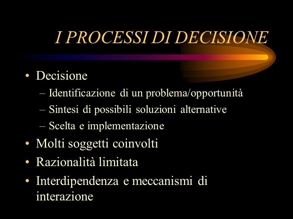 I PROCESSI DI DECISIONE Decisione –Identificazione di un problema/opportunità –Sintesi di possibili soluzioni alternative –Scelta e implementazione Mo