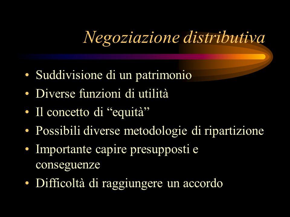 Negoziazione distributiva Suddivisione di un patrimonio Diverse funzioni di utilità Il concetto di equità Possibili diverse metodologie di ripartizion