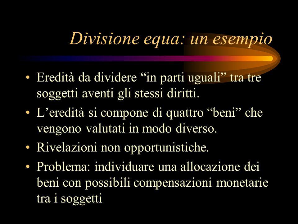 Divisione equa: un esempio Eredità da dividere in parti uguali tra tre soggetti aventi gli stessi diritti. Leredità si compone di quattro beni che ven