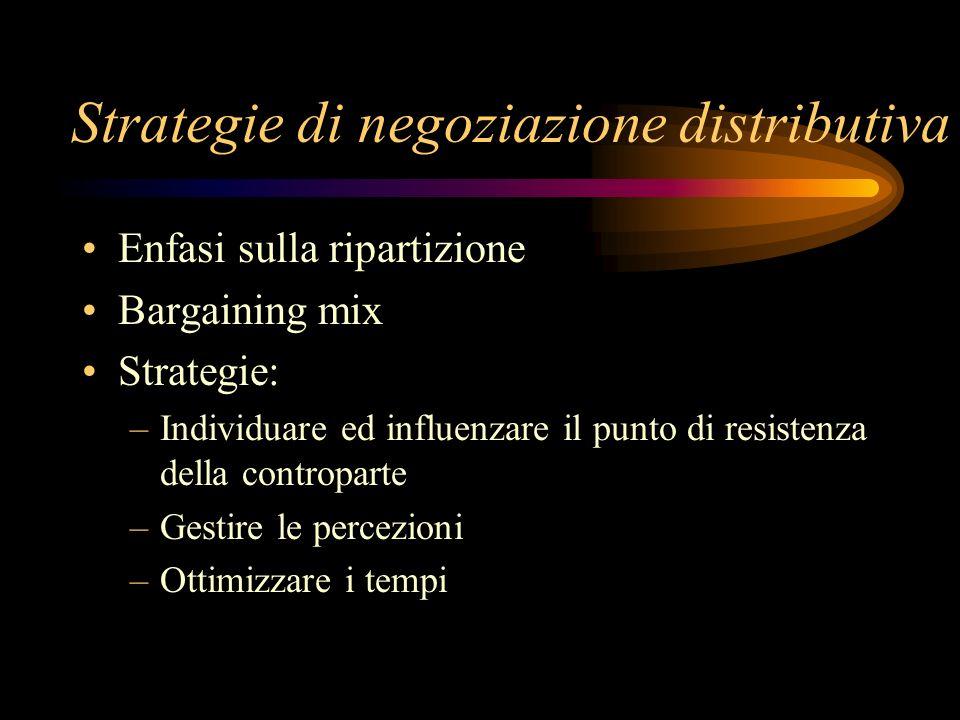 Strategie di negoziazione distributiva Enfasi sulla ripartizione Bargaining mix Strategie: –Individuare ed influenzare il punto di resistenza della co